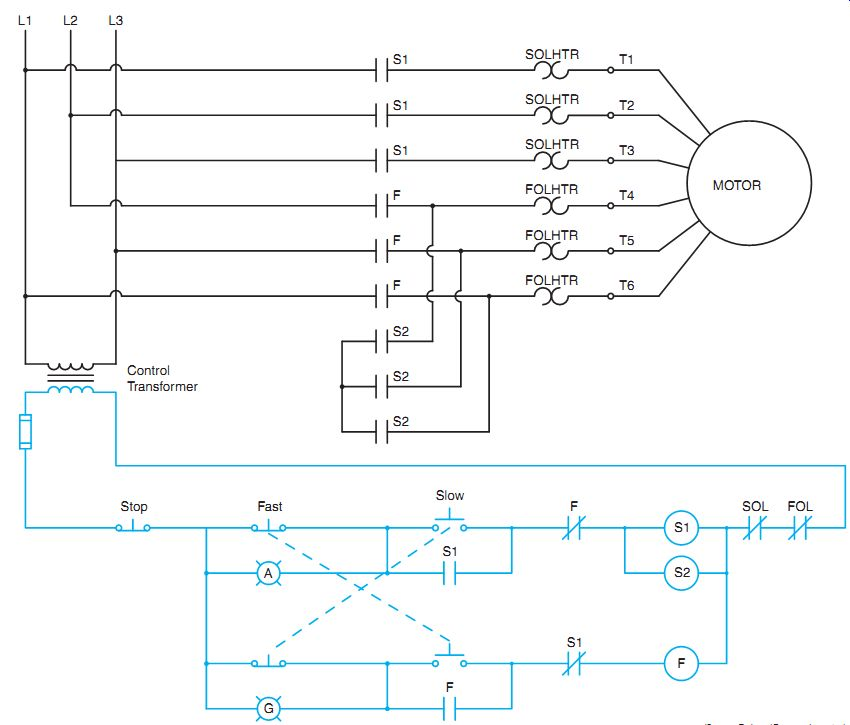 3 Phase 2 Speed Motor Wiring Diagram - Deh 205 Wiring Diagram for Wiring  Diagram SchematicsWiring Diagram Schematics
