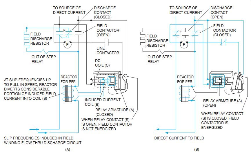 Synchronous Automatic Motor Starter