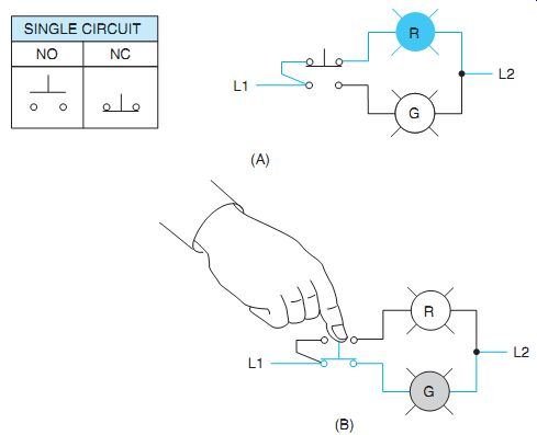 Start Stop Push Button Switch Wiring Diagram from www.industrial-electronics.com