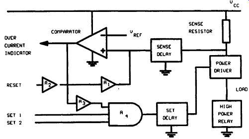 7 smart power relay driver