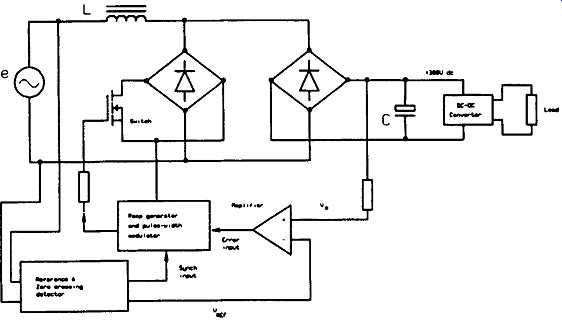 power factor correction and harmonic control