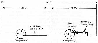 elec refridge 10_21 22 10 3 potential relays 10 4 solid state starting relays and 120 volt capacitor start motor wiring diagram at soozxer.org