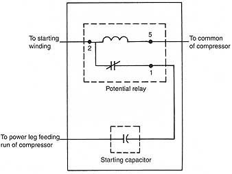 10 3 potential relays 10 4 solid state starting relays and devices ac system diagram 10 8 schematic diagram of a hard start kit to starting winding; to power leg feeding run of compressor; to common of compressor; potential relay