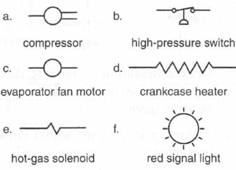 Components symbols and circuitry of air conditioning wiring draw a symbol for a magnetic starter ccuart Gallery