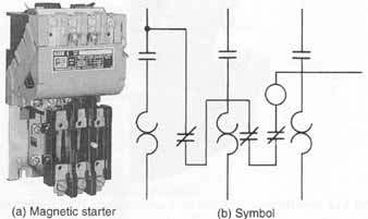 components symbols and circuitry of air conditioning wiring 20 a magnetic starter furnas electric company b and its symbol