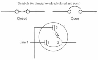 thermal switch wiring diagram icon components symbols and circuitry of air conditioning wiring 32 symbols for bimetal overload closed and open switch diagram