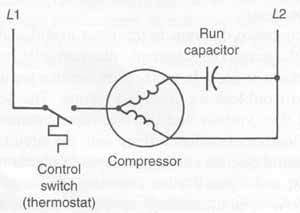 components symbols and circuitry of air conditioning wiring 38 schematic diagram of a complete circuit control switch thermostat compressor run capacitor