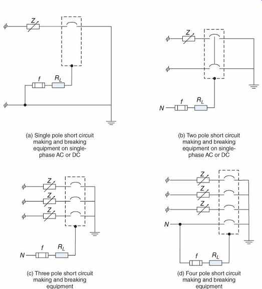 Iec 60947 3 wiring diagram apc wiring diagram hostessy effects of high fault currents on circuit breakers part 3 rh industrial electronics com iec 60947 asfbconference2016 Image collections
