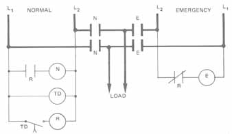 Parallel Operation of Three-Phase Alternators