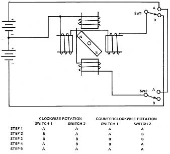 the dc shunt motor 13 diagram illustrating how switching sequence produces steps of motion in a stepping motor