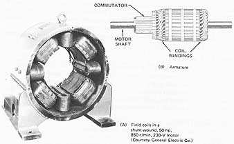 the dc shunt motor 2 field structure and armature assembly of a motor a field coils in a shunt wound 50 hp 850 r min 230 v motor b armature coil windings commutator
