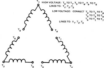 elec4_14 23 three phase, squirrel cage induction motor high voltage low voltage motor wiring diagram at gsmportal.co