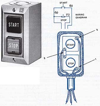 elec4_15-2ab  Wire Start Stop Wiring Diagram Two on 3 phase motor control wiring diagram, start stop switch diagram, push button start stop diagram, 2 wire start stop diagram, contactor wiring diagram, motor starter wiring diagram, 3 wire tail light ezgo, 5 wire start stop diagram, start stop station diagram, stop start motor diagram, motor start circuit diagram, 3-way switch diagram,