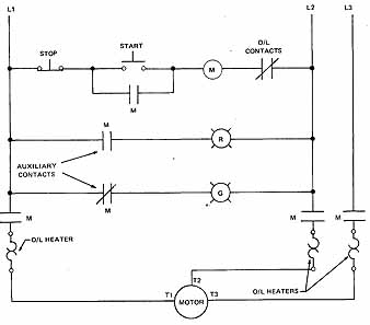 elec4_15 7 starting three phase, squirrel cage induction motors combination starter wiring diagram at gsmx.co