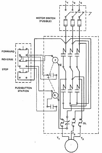 elec4_15 9 starting three phase, squirrel cage induction motors 3 phase reversing contactor wiring diagram at n-0.co