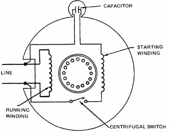 elec4_22 10 single phase induction motors wiring diagram of single phase motor with capacitor at webbmarketing.co