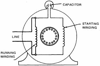 elec4_22 12 single phase induction motors 120 volt capacitor start motor wiring diagram at soozxer.org