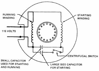 elec4_22 13 single phase induction motors capacitor start motor wiring diagram start/run at bakdesigns.co