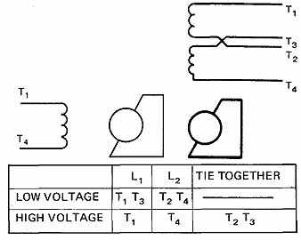 single phase induction motors 5 schematic diagram symbol of a repulsion start induction run motor and a repulsion motor ill 6 schematic diagram of a dual voltage repulsion start