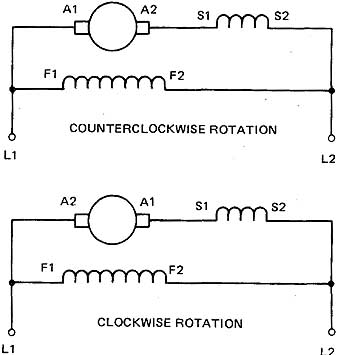 Dc compound motors dc motor parts diagram