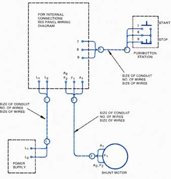 the dc counter emf motor controller and dc variable speed motor drives for internal connections see panel wiring diagram pushbutton station size of conduit no of wires size of wires power supply shunt motor