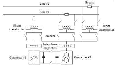 Interline power flow controller thesis