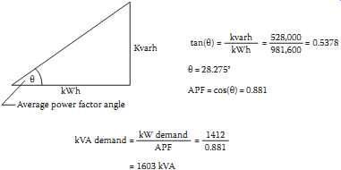 what is kwh and kva relationship
