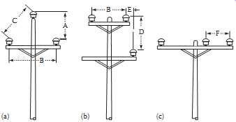transmission system  concept of energy distribution
