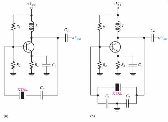 electronic devices  oscillators  part 1