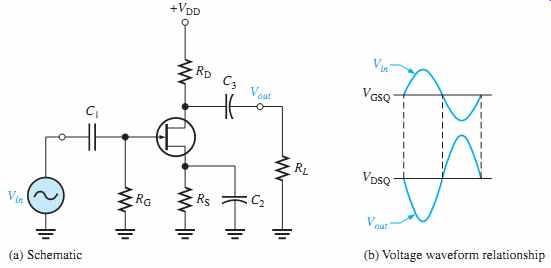 electronic devices  fet amplifiers and switching circuits  part 1