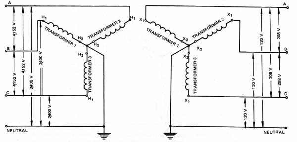480 240 volt 3 phase transformer wiring diagram