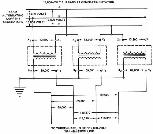 elecy3_21 2 wye and delta connections of single phase transformers delta to wye transformer wiring diagram at webbmarketing.co