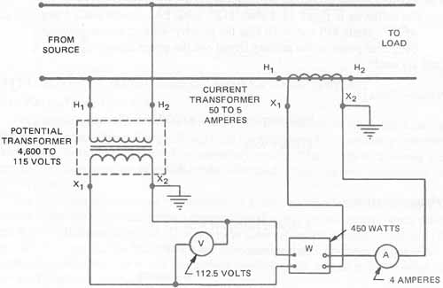 instrument transformers 22 5 single phase metering connections