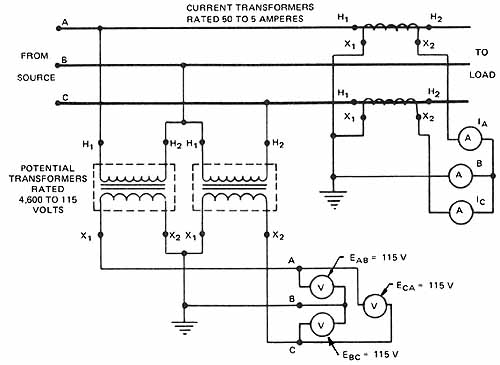 instrument transformers potential transformer secondary grounding at Potential Transformer Wiring Diagram