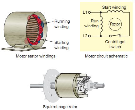 motor control devices electric motors part 4