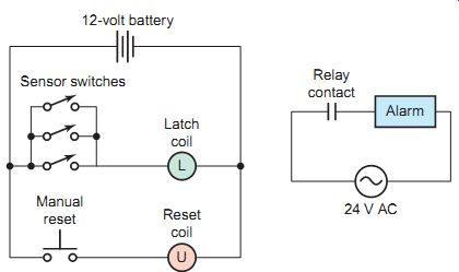Motor-Control Systems: Relays (part d)Industrial Electronics