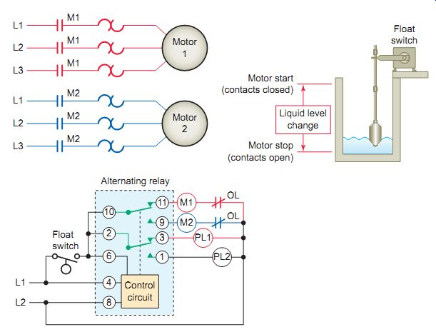 Motor Control Systems Relays Part D, Latching Relay Wiring Diagram