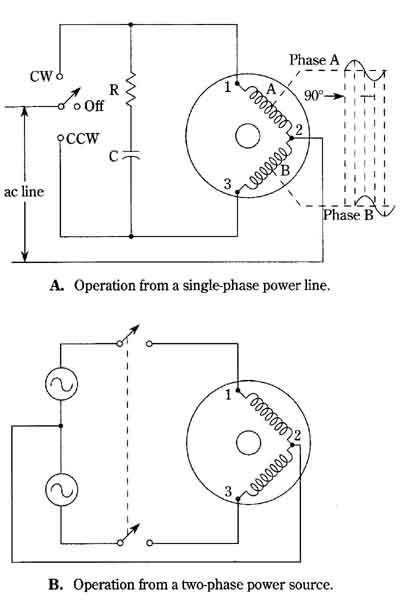 Slo Syn Stepper Motor Wiring Diagram Onvacations Image