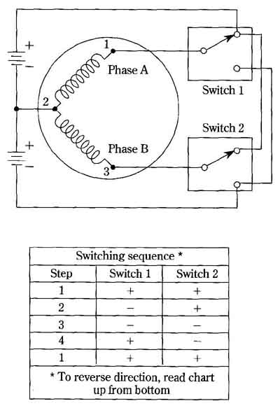 20 Switching logic for sequential stepping of the Slo-Syn motor.  sc 1 st  Industrial Electronics : slo syn motor wiring - yogabreezes.com