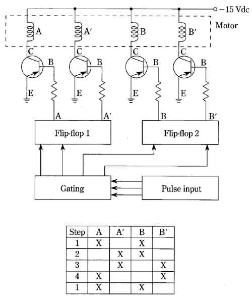 emct_2e_5 21 the slo syn synchronous stepping motor slo syn stepper motor wiring diagram at crackthecode.co