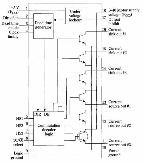 Electronic Commutation For The Dc Brushless Motor