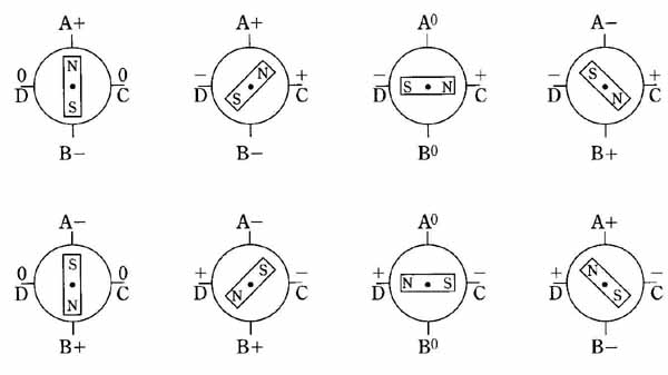 stepper motor bipolar sequence