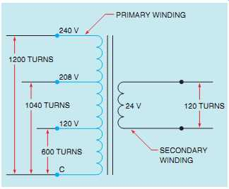 Electrical principles guide single phase transformers greentooth