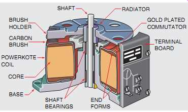 ep_2e_18 35 electrical principles guide single phase transformers powerstat variable autotransformer wiring diagram at soozxer.org