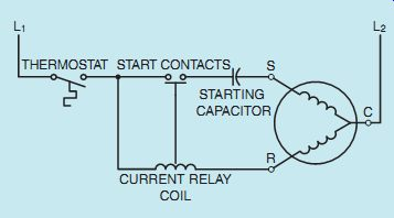 potential relay start capacitor run motor with capacitor diagram capacitor run motor wiring diagram current start relay diagram 27 wiring diagram images