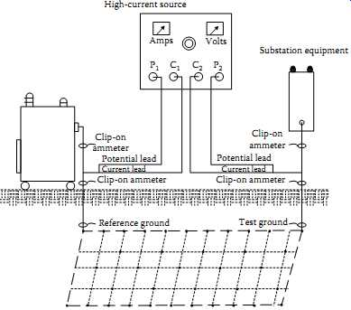 Earth Mat In Switchyard Circuit Diagram Of Earth