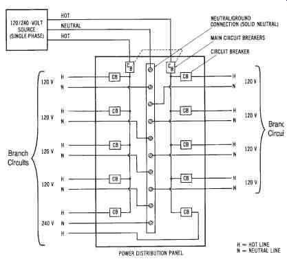 power distribution -- single-phase and three-phase distribution, Wiring diagram