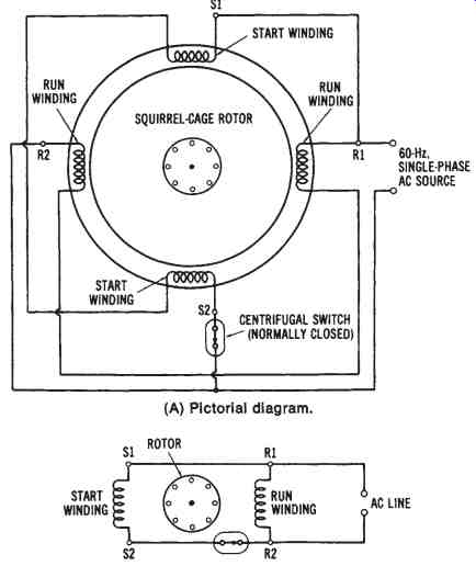 epst 3e_14_16 electrical power conversion systems mechanical systems (part 2) single phase ac generator wiring diagram at webbmarketing.co