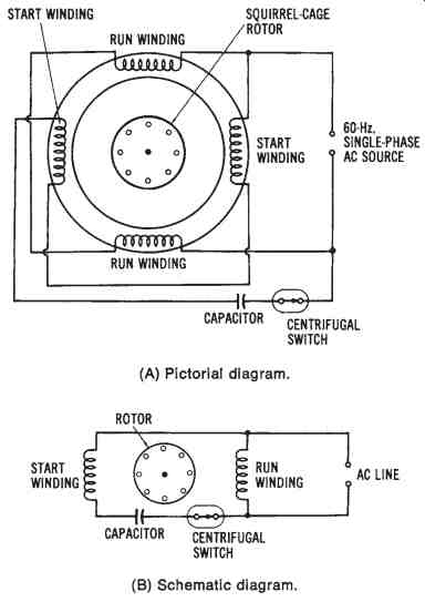 repulsion induction motor