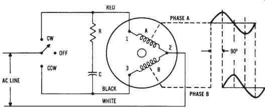 epst 3e_14_24 electrical power conversion systems mechanical systems (part 2) synchronous motor wiring diagram at crackthecode.co